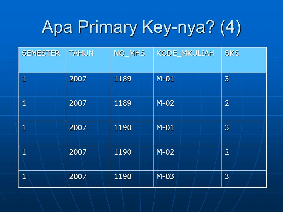 Apa Primary Key-nya (4) SEMESTER TAHUN NO_MHS KODE_MKULIAH SKS 1 2007