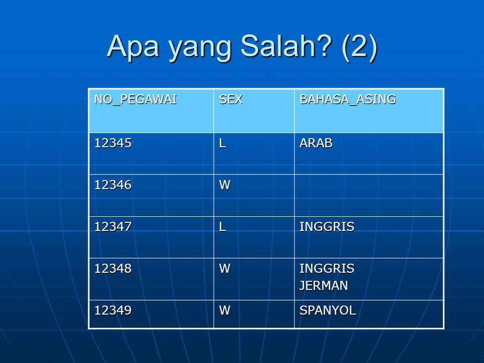 Apa yang Salah (2) NO_PEGAWAI SEX BAHASA_ASING 12345 L ARAB 12346 W