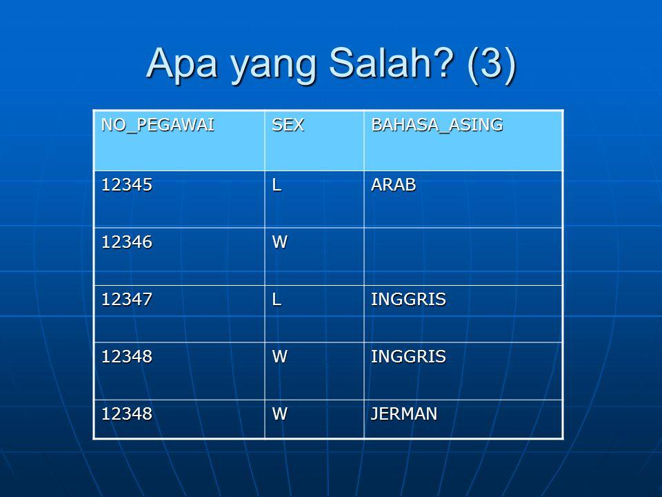 Apa yang Salah (3) NO_PEGAWAI SEX BAHASA_ASING 12345 L ARAB 12346 W