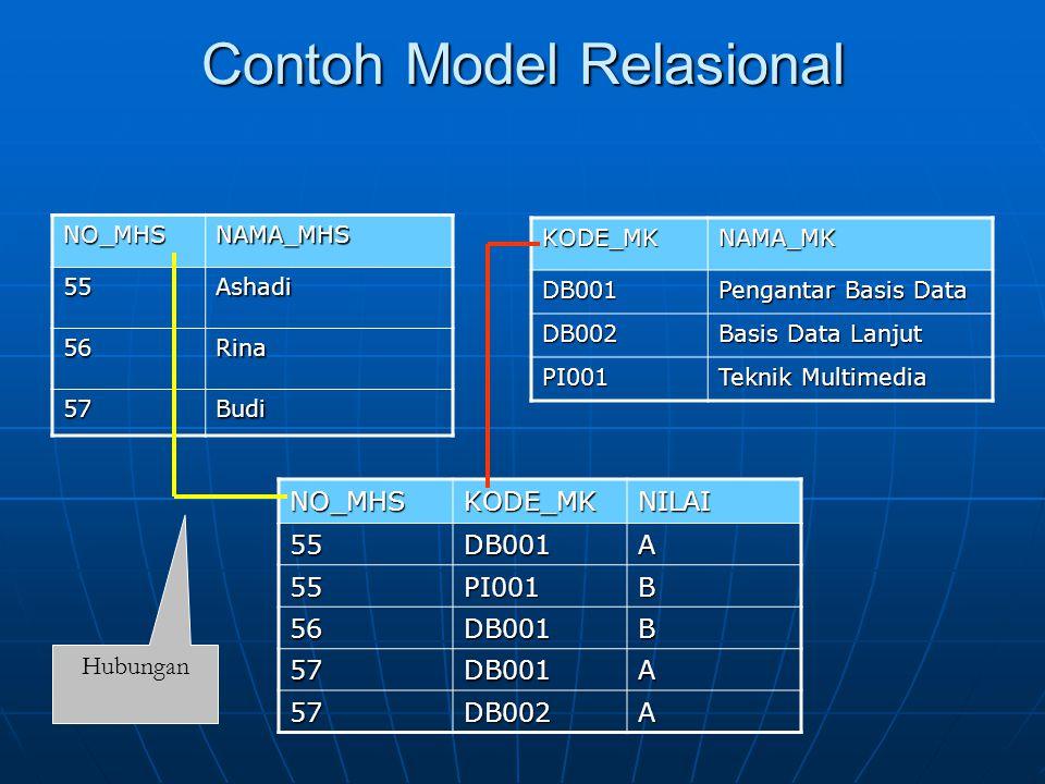 Contoh Model Relasional