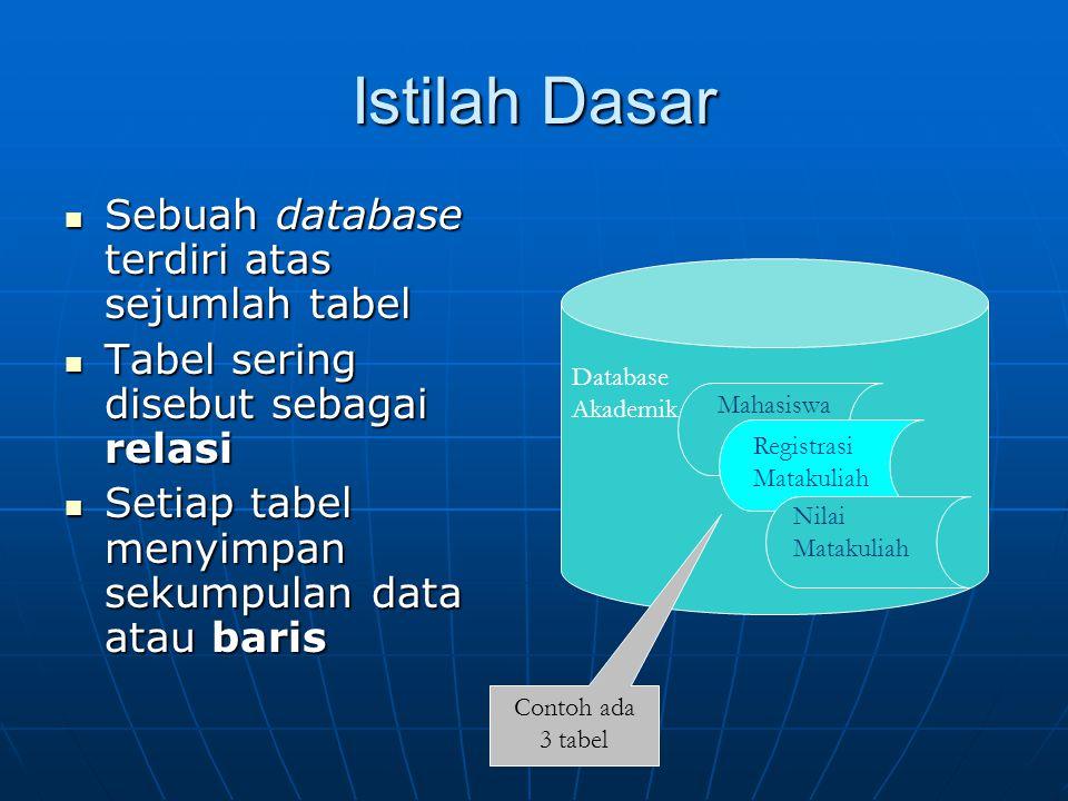 Istilah Dasar Sebuah database terdiri atas sejumlah tabel