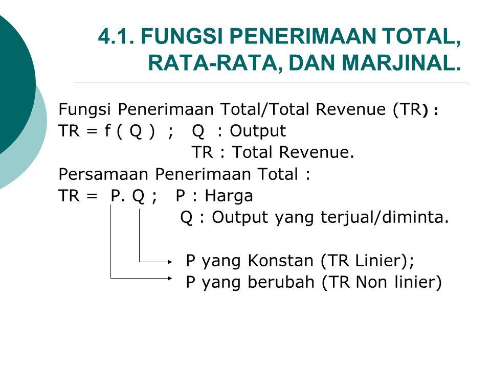 4.1. FUNGSI PENERIMAAN TOTAL, RATA-RATA, DAN MARJINAL.
