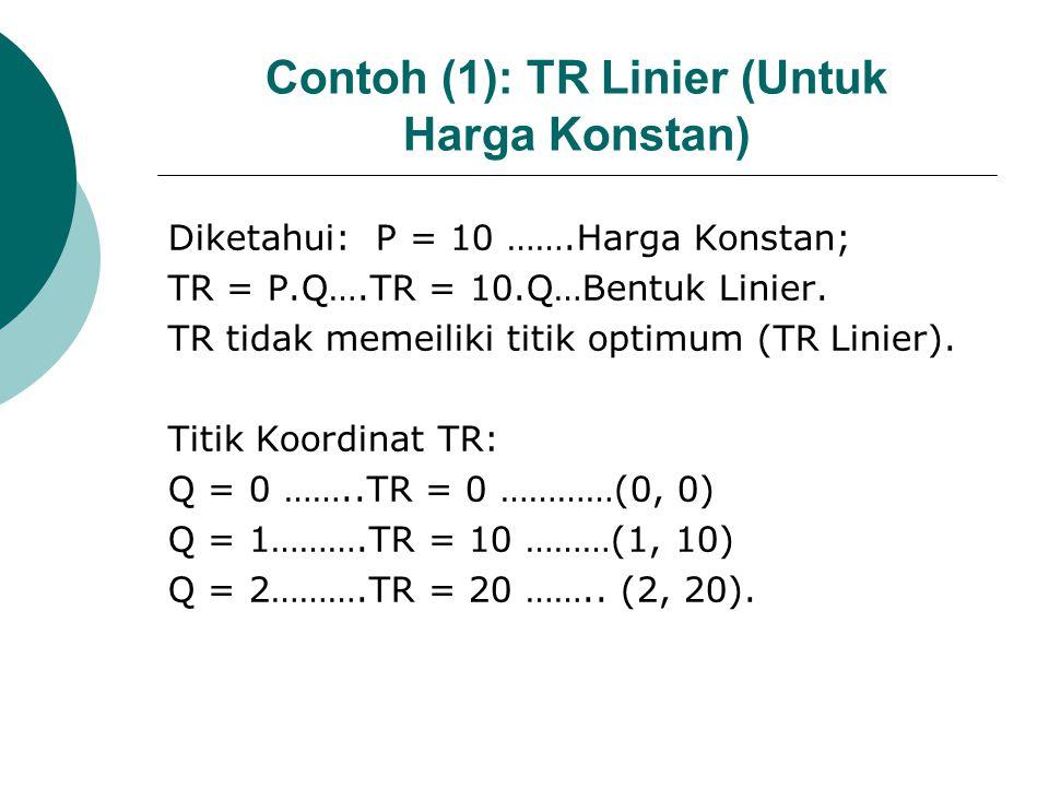 Contoh (1): TR Linier (Untuk Harga Konstan)