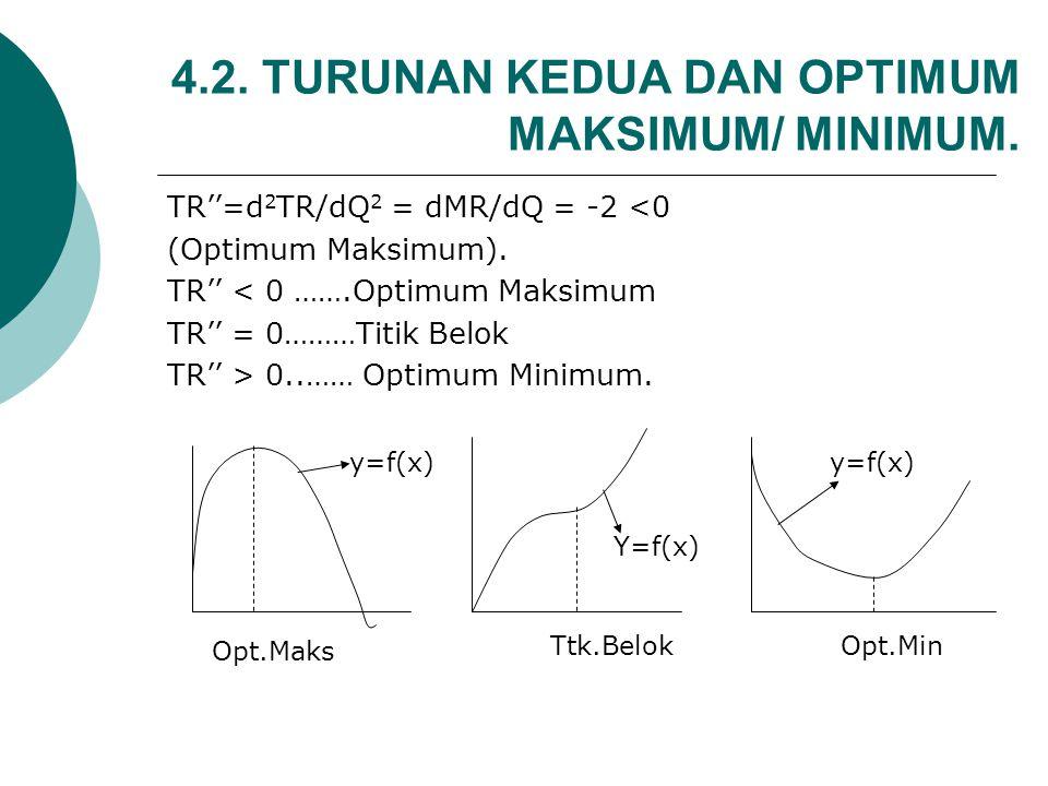 4.2. TURUNAN KEDUA DAN OPTIMUM MAKSIMUM/ MINIMUM.