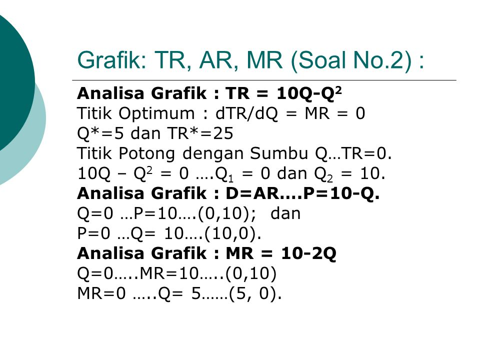 Grafik: TR, AR, MR (Soal No.2) :