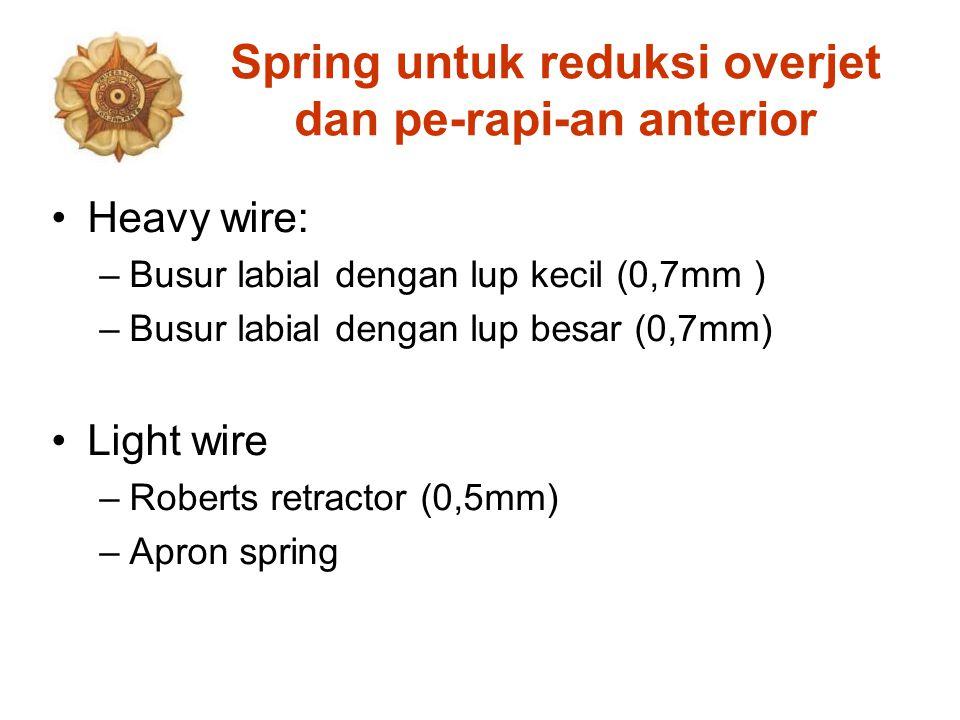 Spring untuk reduksi overjet dan pe-rapi-an anterior