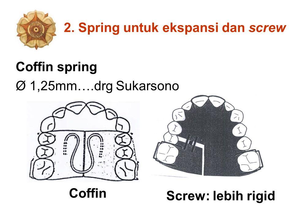 2. Spring untuk ekspansi dan screw
