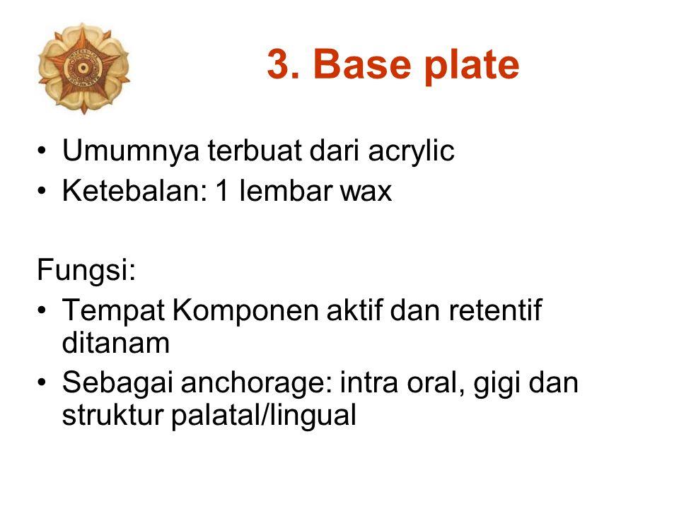 3. Base plate Umumnya terbuat dari acrylic Ketebalan: 1 lembar wax