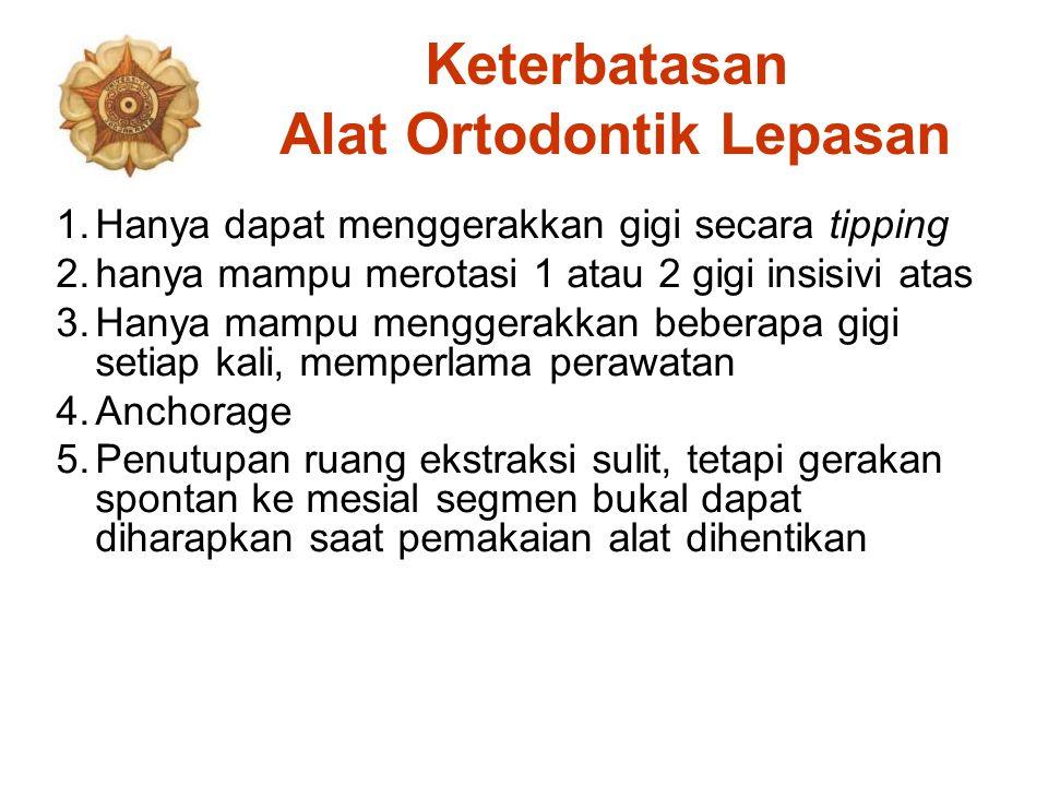 Keterbatasan Alat Ortodontik Lepasan