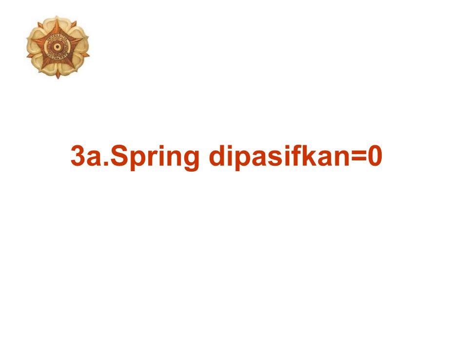 3a.Spring dipasifkan=0