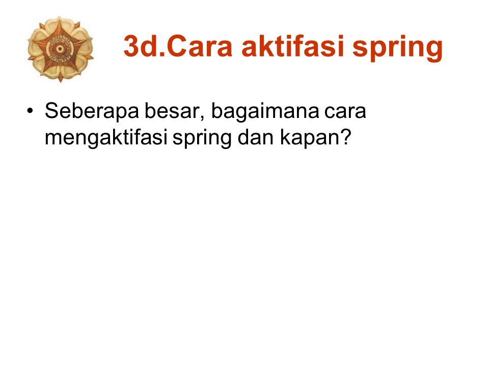 3d.Cara aktifasi spring Seberapa besar, bagaimana cara mengaktifasi spring dan kapan
