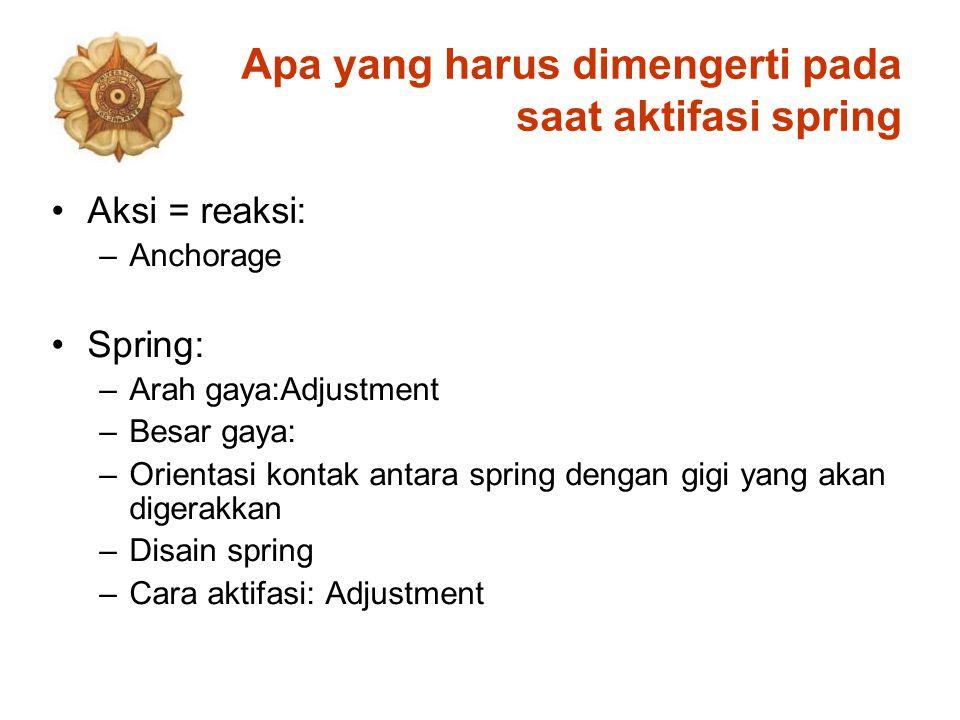 Apa yang harus dimengerti pada saat aktifasi spring
