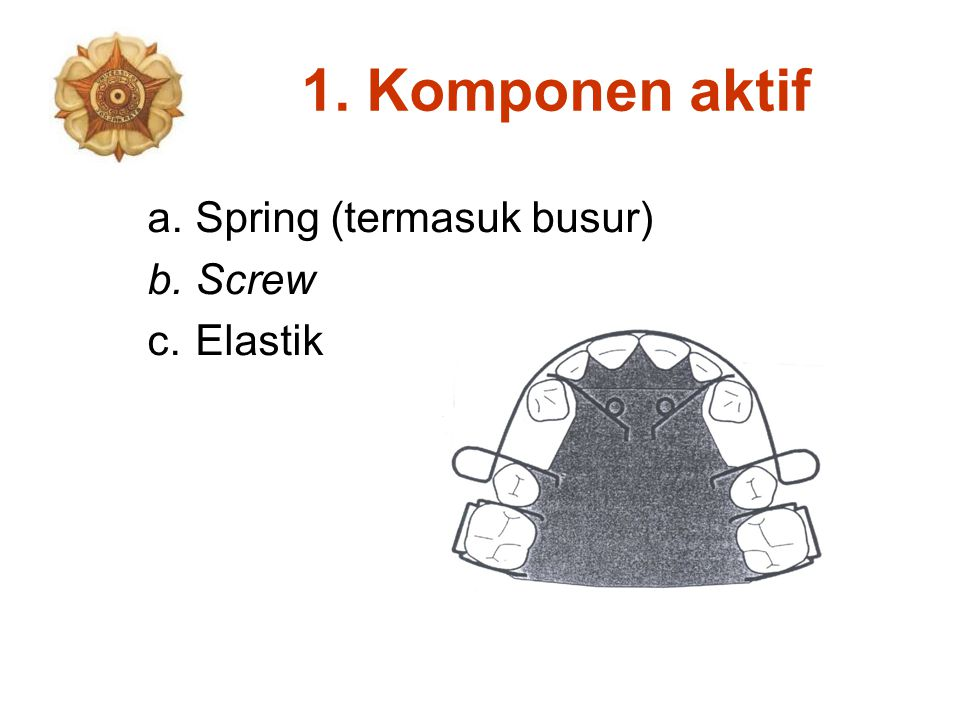 1. Komponen aktif Spring (termasuk busur) Screw Elastik