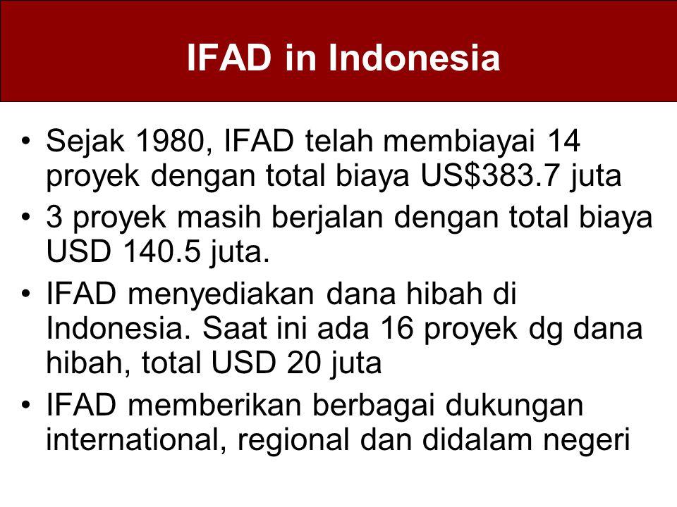 IFAD in Indonesia Sejak 1980, IFAD telah membiayai 14 proyek dengan total biaya US$383.7 juta.