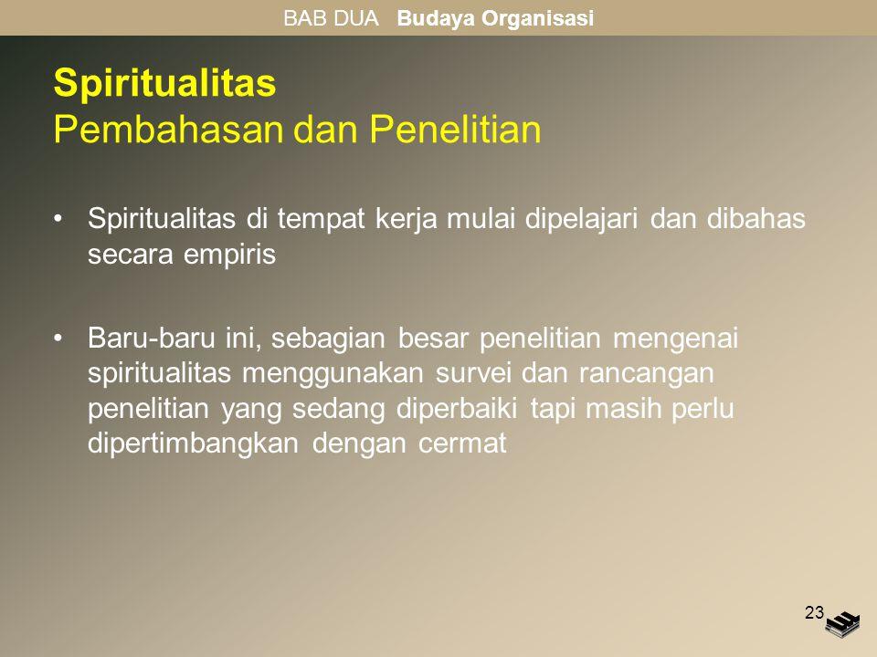 Spiritualitas Pembahasan dan Penelitian