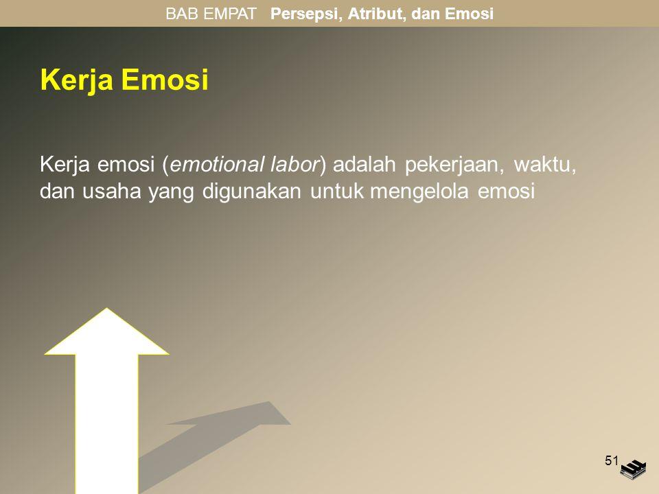 BAB EMPAT Persepsi, Atribut, dan Emosi