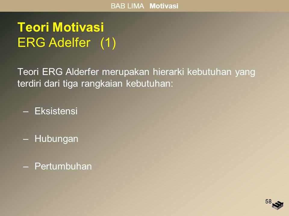 Teori Motivasi ERG Adelfer (1)