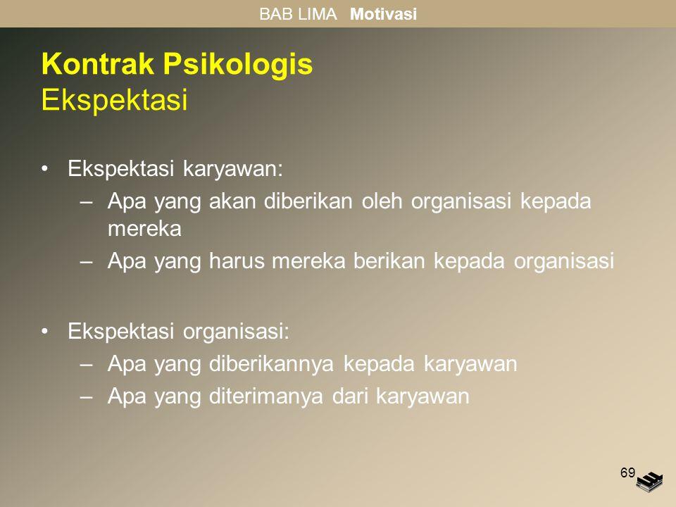 Kontrak Psikologis Ekspektasi