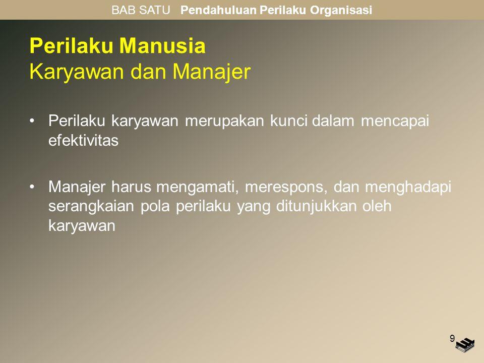 Perilaku Manusia Karyawan dan Manajer