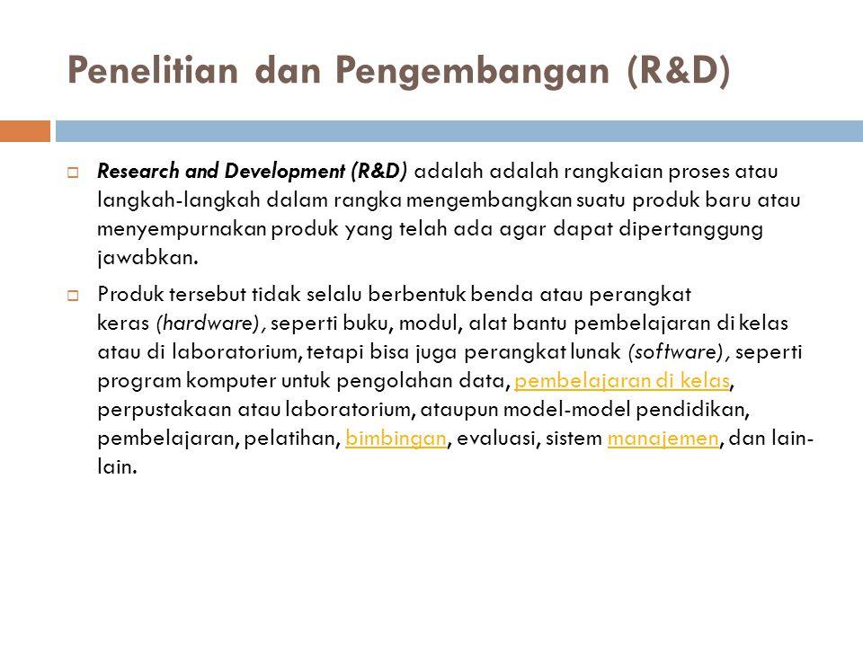 Penelitian dan Pengembangan (R&D)