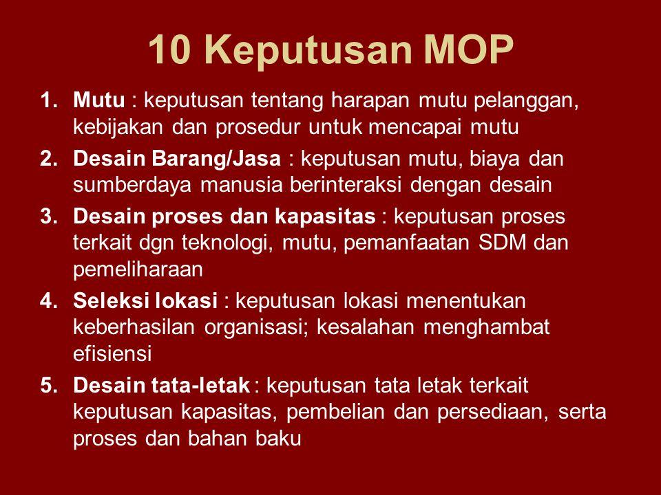10 Keputusan MOP Mutu : keputusan tentang harapan mutu pelanggan, kebijakan dan prosedur untuk mencapai mutu.