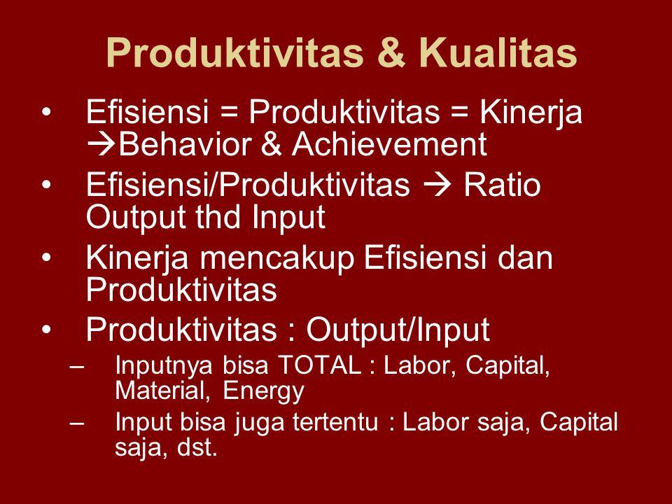 Produktivitas & Kualitas