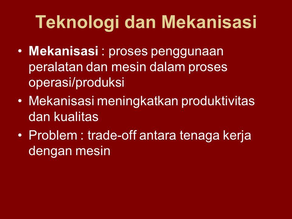 Teknologi dan Mekanisasi
