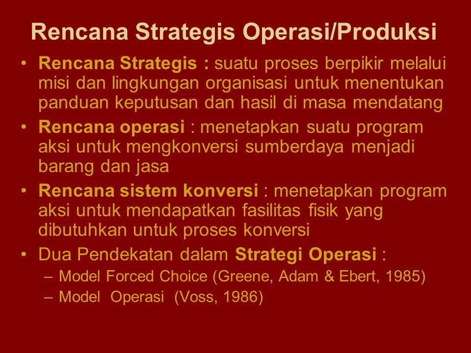 Rencana Strategis Operasi/Produksi