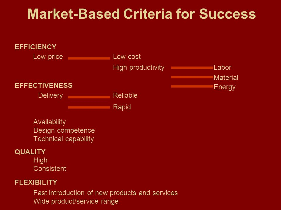Market-Based Criteria for Success