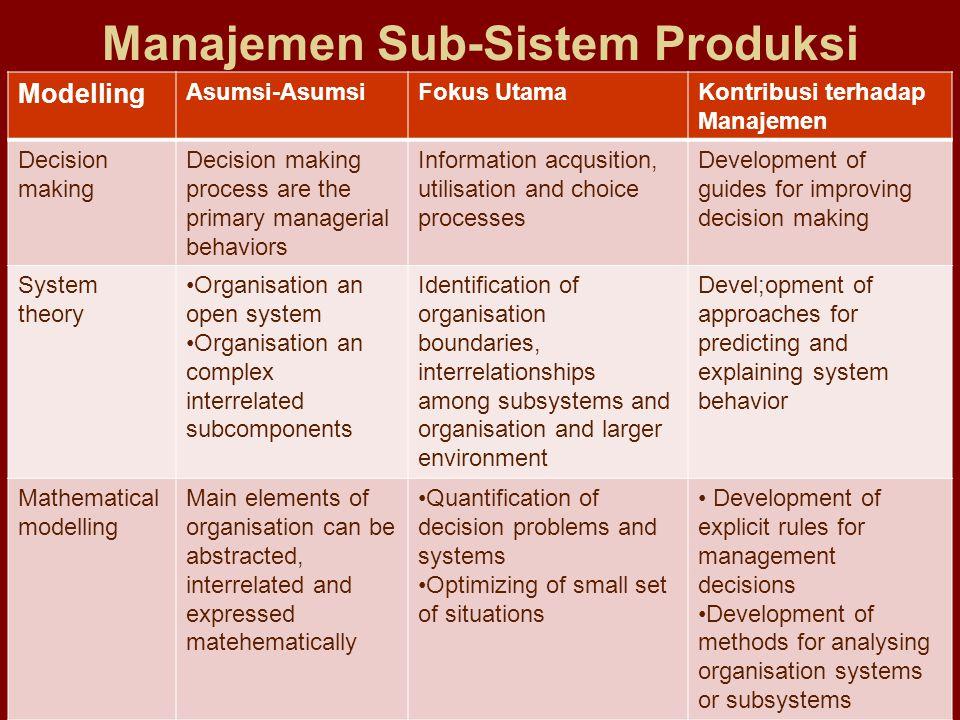 Manajemen Sub-Sistem Produksi