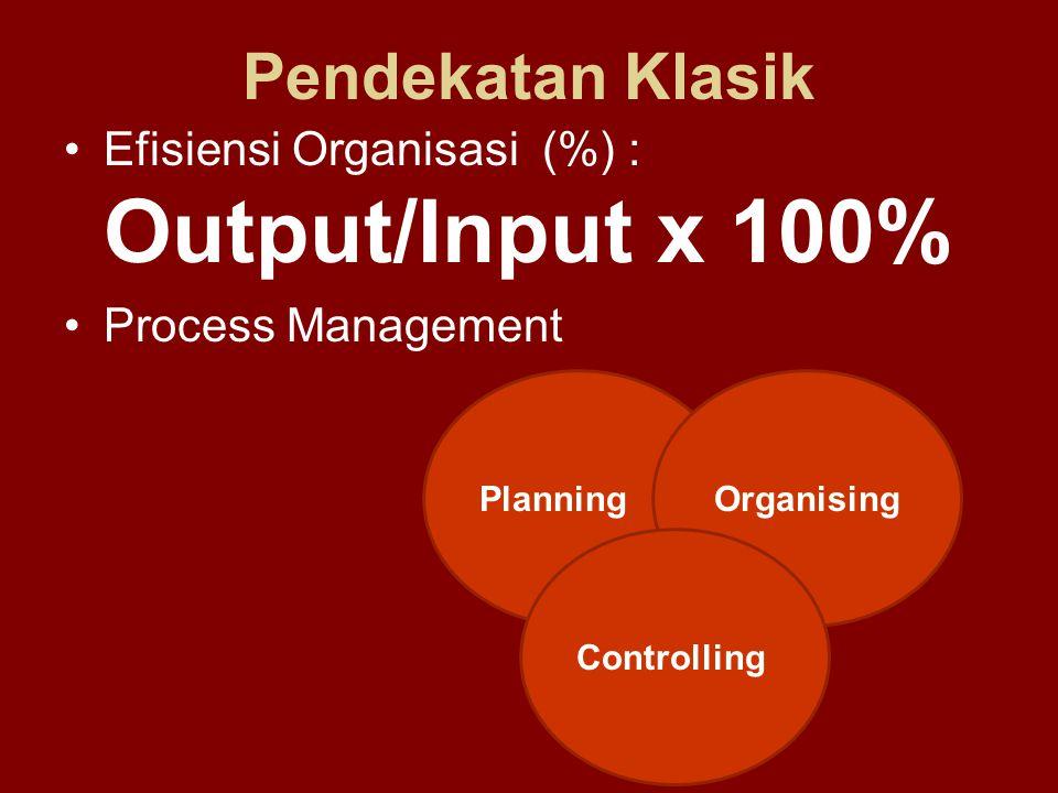 Pendekatan Klasik Efisiensi Organisasi (%) : Output/Input x 100%