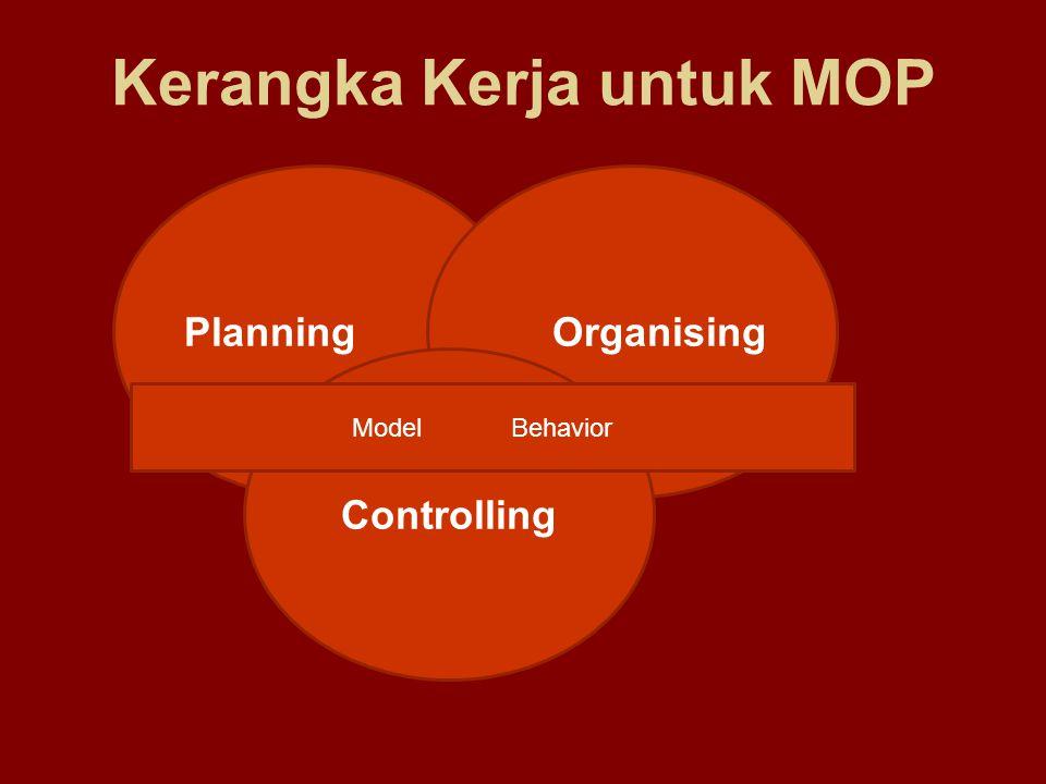 Kerangka Kerja untuk MOP