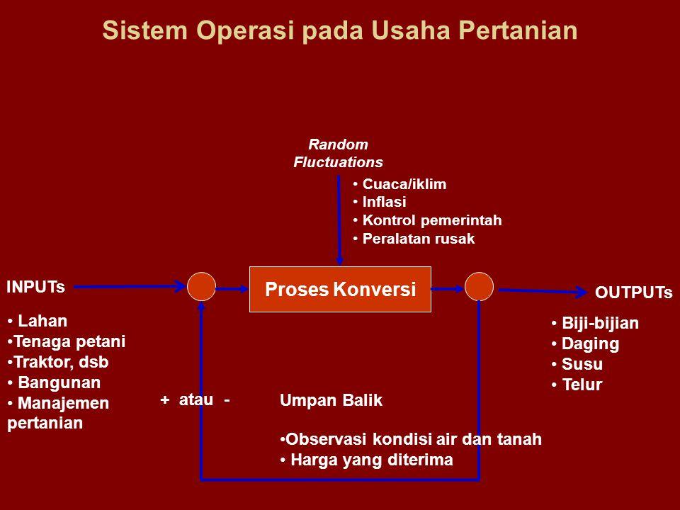 Sistem Operasi pada Usaha Pertanian