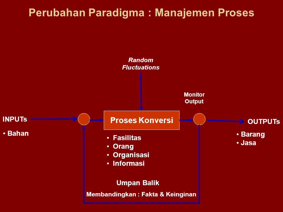 Perubahan Paradigma : Manajemen Proses