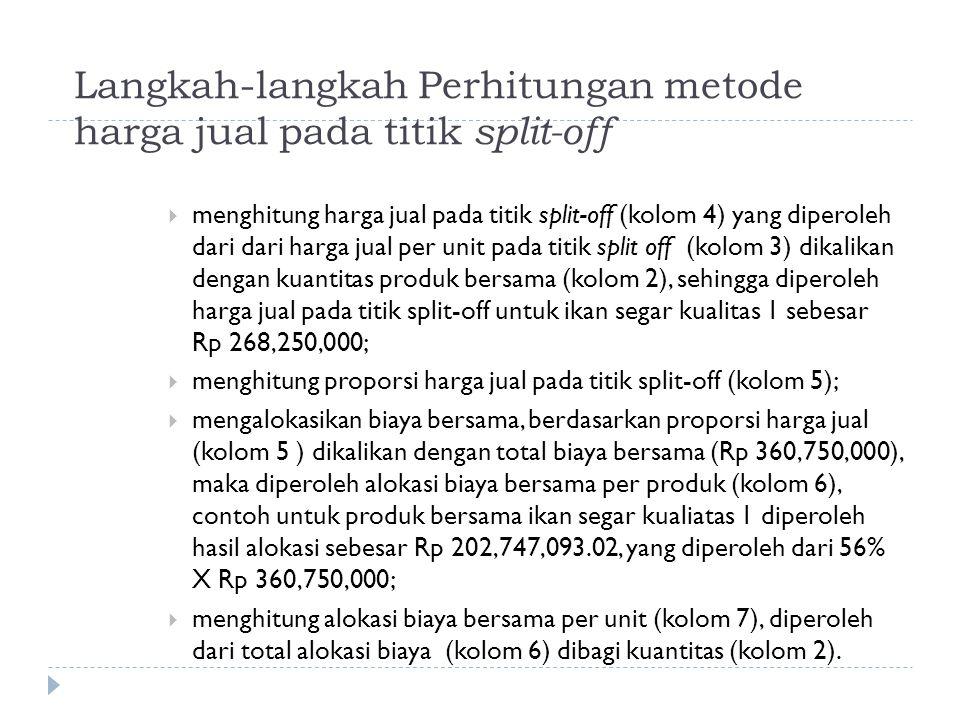 Langkah-langkah Perhitungan metode harga jual pada titik split-off