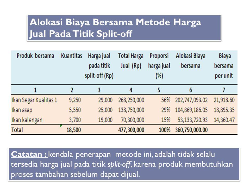 Alokasi Biaya Bersama Metode Harga Jual Pada Titik Split-off