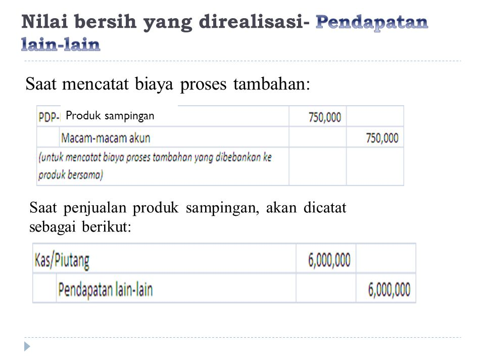 Nilai bersih yang direalisasi- Pendapatan lain-lain