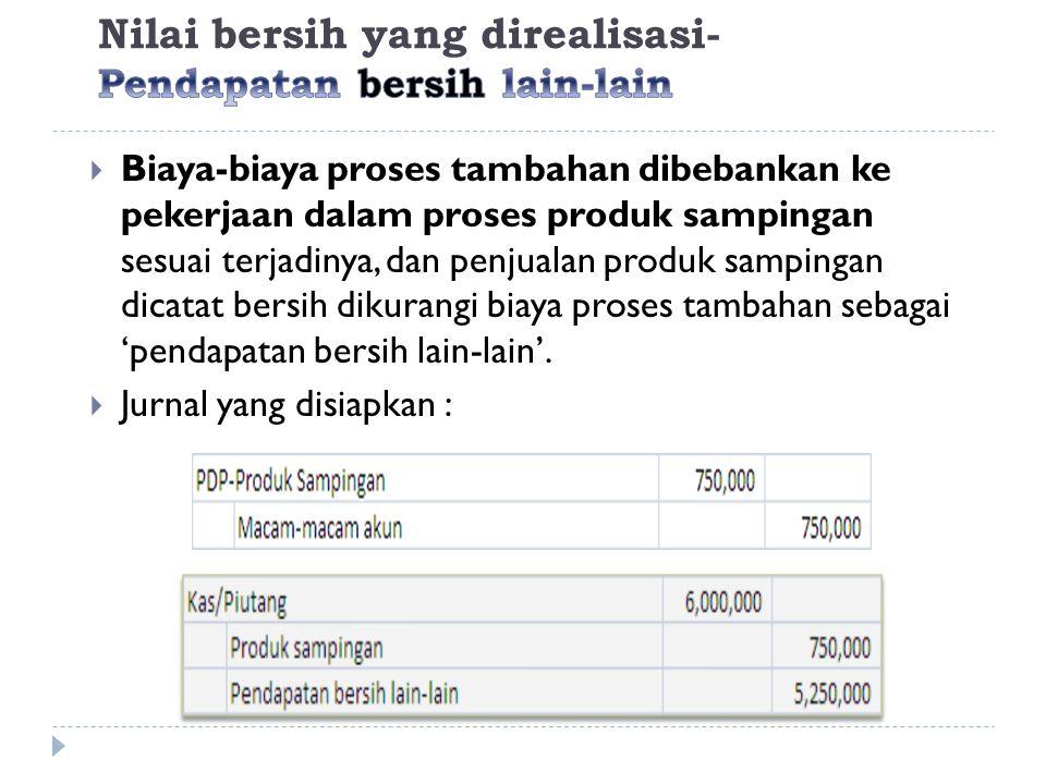 Nilai bersih yang direalisasi- Pendapatan bersih lain-lain