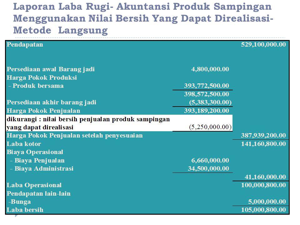 Laporan Laba Rugi- Akuntansi Produk Sampingan Menggunakan Nilai Bersih Yang Dapat Direalisasi-Metode Langsung