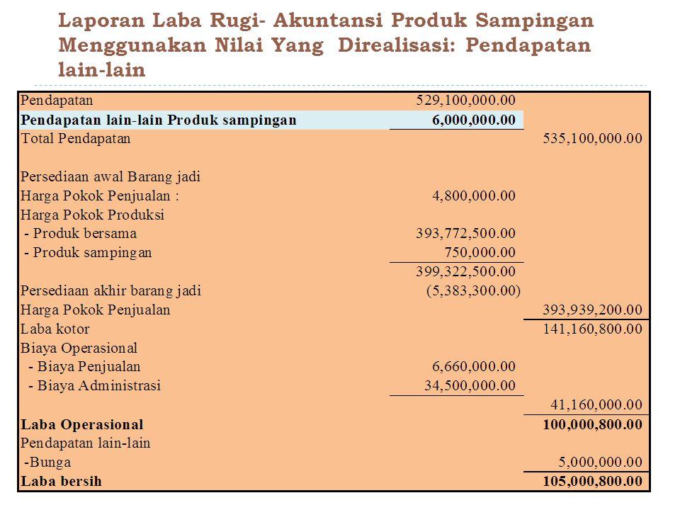 Laporan Laba Rugi- Akuntansi Produk Sampingan Menggunakan Nilai Yang Direalisasi: Pendapatan lain-lain