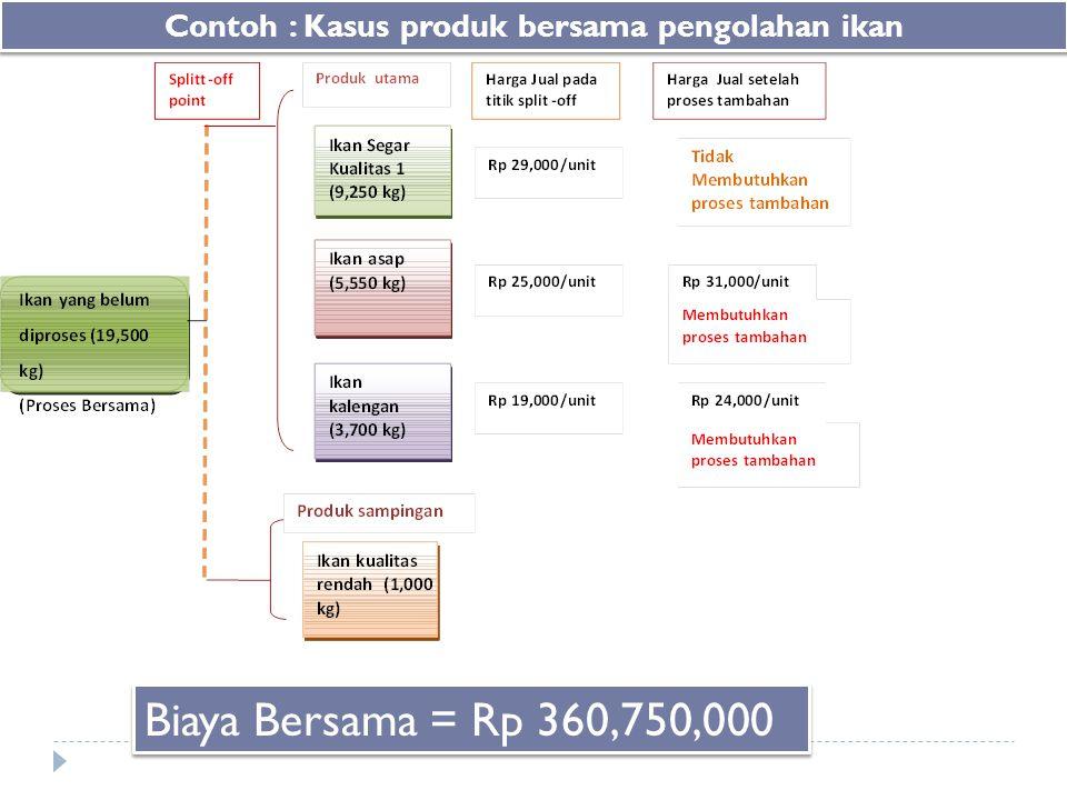 Contoh : Kasus produk bersama pengolahan ikan