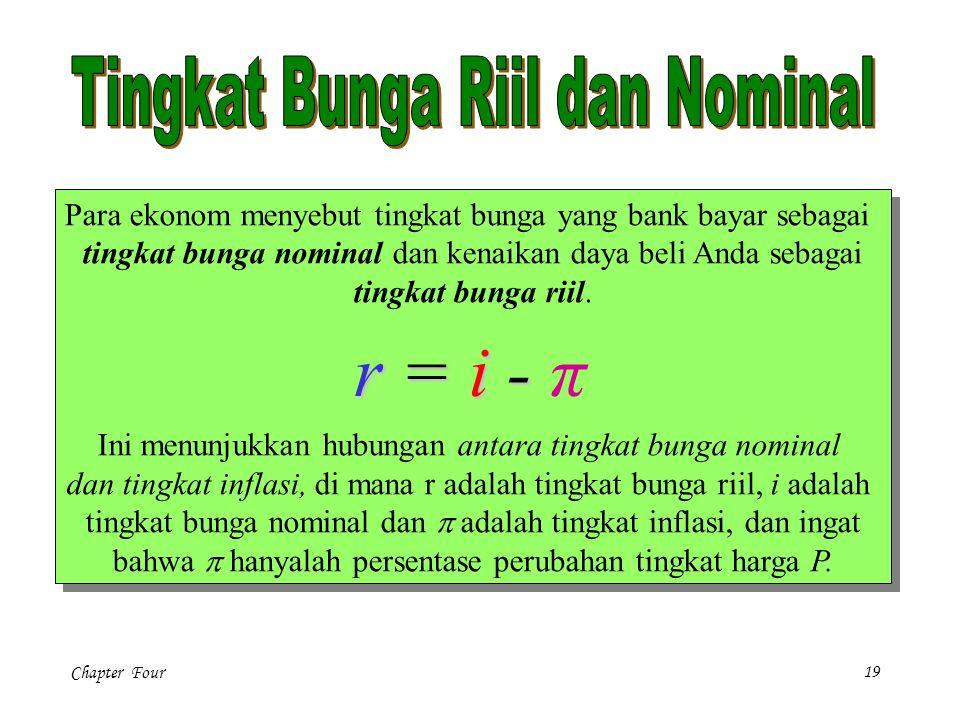 r = i - π Tingkat Bunga Riil dan Nominal