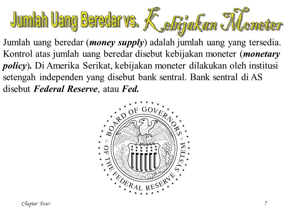 Kebijakan Moneter Jumlah Uang Beredar vs.