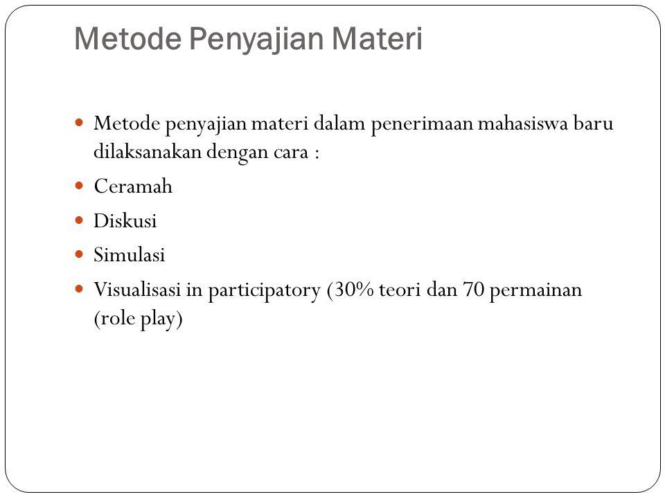 Metode Penyajian Materi