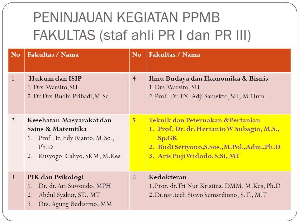 PENINJAUAN KEGIATAN PPMB FAKULTAS (staf ahli PR I dan PR III)