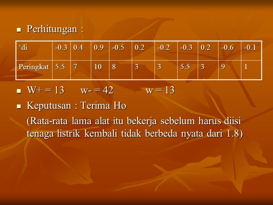 Perhitungan : W+ = 13 w- = 42 w = 13 Keputusan : Terima Ho