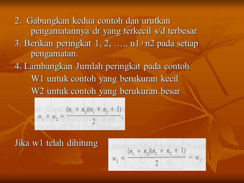 2. Gabungkan kedua contoh dan urutkan pengamatannya dr yang terkecil s/d terbesar