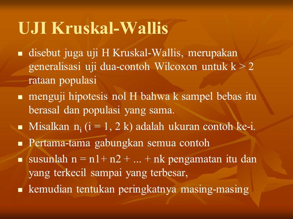 UJI Kruskal-Wallis disebut juga uji H Kruskal-Wallis, merupakan generalisasi uji dua-contoh Wilcoxon untuk k > 2 rataan populasi.