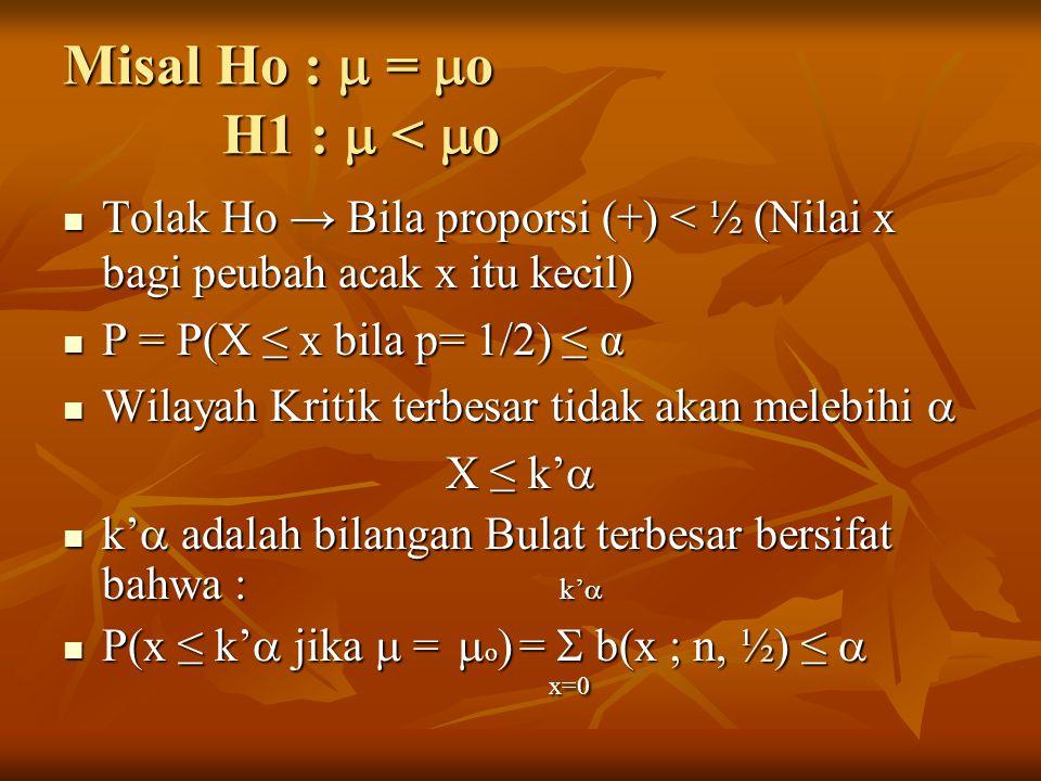 Misal Ho :  = o H1 :  < o