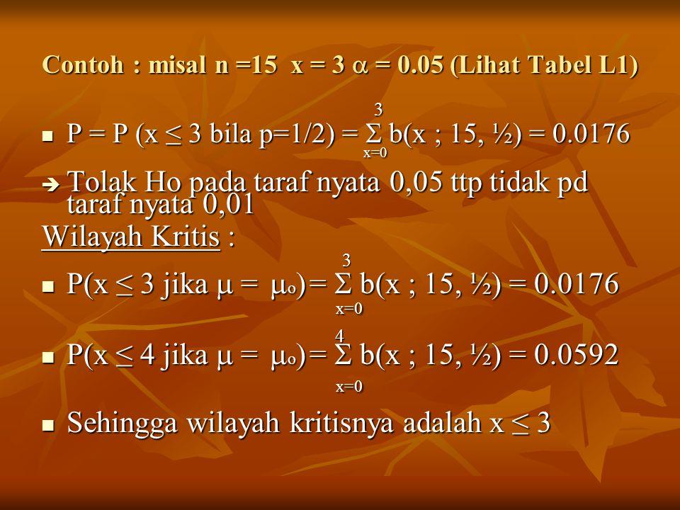 Contoh : misal n =15 x = 3  = 0.05 (Lihat Tabel L1)